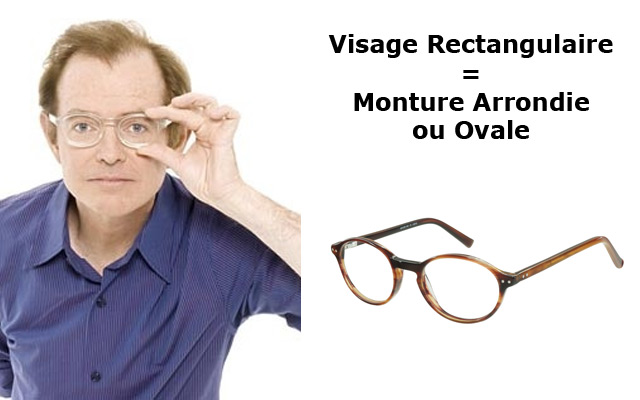 visage rectangulaire